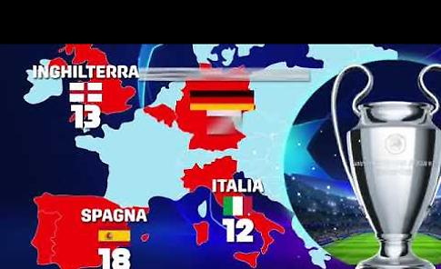 VIDEO I numeri della Champions League