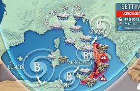 Ciclone mediterraneo in arrivo, severa ondata di maltempo con tempesta di vento